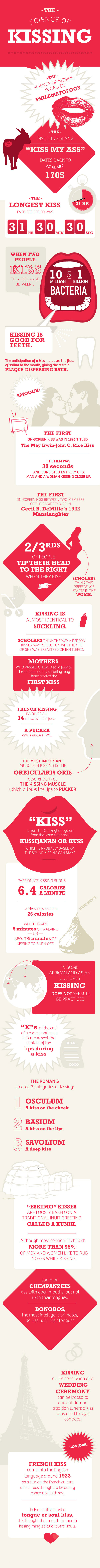science of kissing