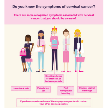 IHadMy Cervical ScreeningAndIt Wasn't Scary At All | Smear Test Report