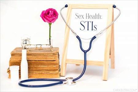 Sexually Transmitted Infections Directory and STIs STDs Symptoms List